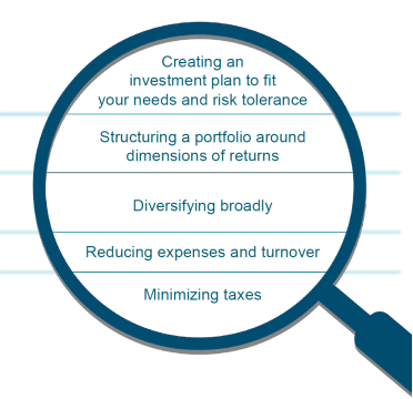 graphic of magnifying glass on investment planning text