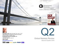 Global Markets Review 2nd Quarter 2018 - image of cover