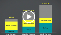 How_Much_Retirement_income_screen