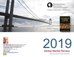 Cover image, Global Market review 4th Q 2019