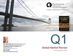 cover of Global Market Review publication, 1st Q 2020