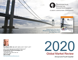 cover image, Global Market Review, 4th Q 2020