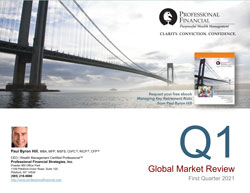 cover image, Global Market Review, 1st Quarter 2021