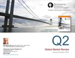 cover image of Global Market Review, 2Q 2021